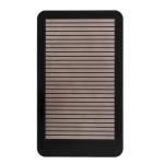 New Notfall Drahtlos Ladegerät tragbare Stromquelle für iPhone 4 4S iPhone 5 5S 5C