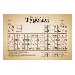 Periodiska Systemet Typsnitt Retro Bakgrund Kraft Paper Affisch