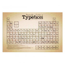 Periodic Table of Typefaces Retro Wallpaper Kraft Paper Poster