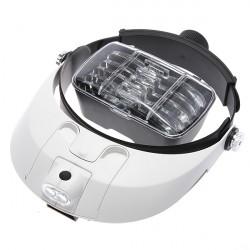 2 LED Pannband Förstoring Förstoringsglas 5 Lens: 1.0X 1.5X 2.0x 2.5x 3.5x
