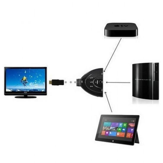 3Port 1.3B HDMI Splitter Schalter Rangierlok für HDTV 1080P 2021