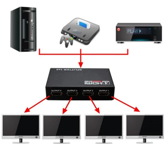 1080P 4 Port Splitter Adapter Konverter Repeater Video för PC PS3 2021