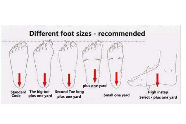 rätt storlek på skor