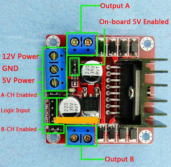 csc 316 module2 slp